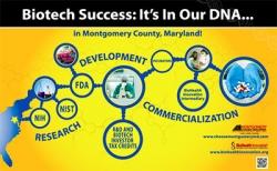 biotech-success