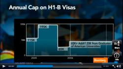 h1-b-visa-video